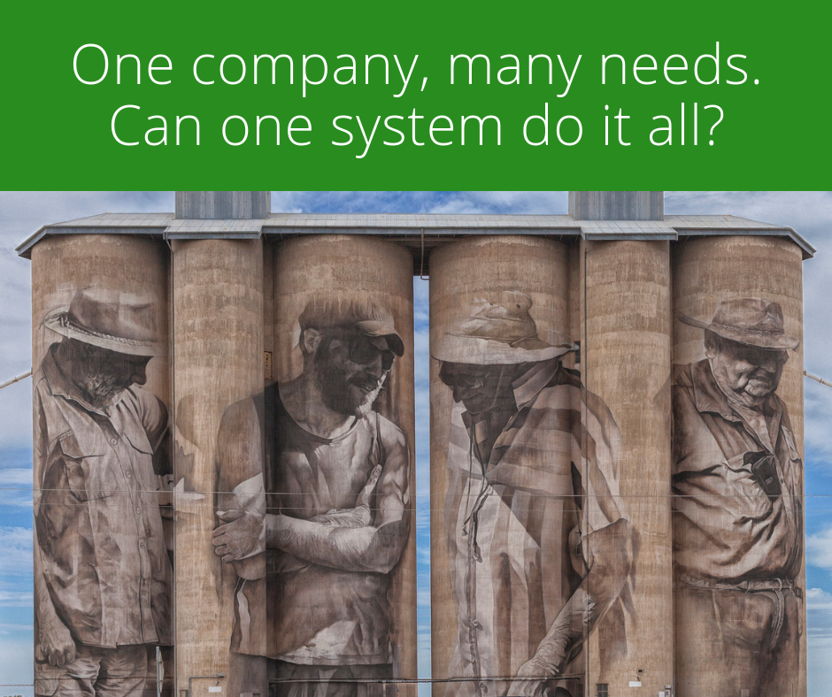 Your systems can't get in the way of new business capabilities. Here's why